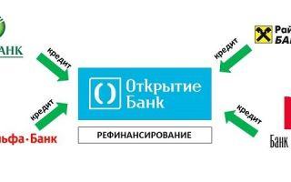 Открытие: рефинансирование кредитов других банков для физических лиц