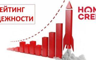 Рейтинг Хоум Кредит Банка по надежности