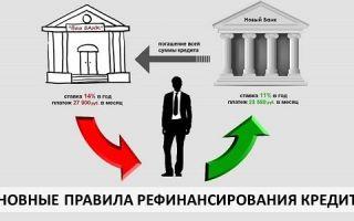 Основные правила рефинансирования кредитов