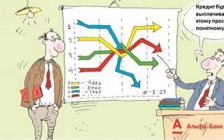 График платежей по кредиту Альфа Банка
