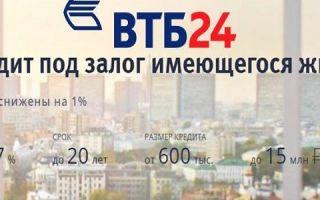 Как взять кредит в ВТБ 24 под залог недвижимости