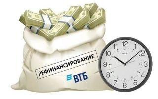 Срок рассмотрения заявки на рефинансирование в ВТБ