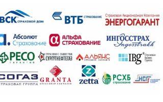 Аккредитованные страховые компании в ВБРР