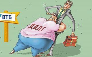 Рефинансирование для ИП в ВТБ