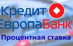 Процентная ставка по кредитам в Кредит Европа Банке