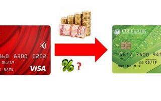 Комиссия за перевод с кредитной карты Альфа Банка на карту Сбербанка