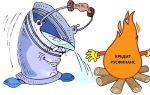 Отзывы клиентов о досрочном погашении кредита в Русфинанс Банке