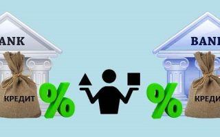 Сравнение ставок по кредитам в разных банках