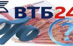 Условия кредита в ВТБ 24