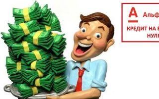 Кредит на бизнес с нуля в Альфа Банке
