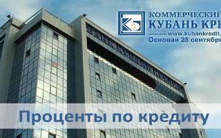 Проценты по кредиту в Кубань Кредит