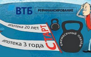 Рефинансирование своих кредитов в ВТБ