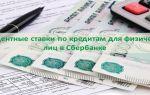Процентные ставки по кредитам для физических лиц в Сбербанке