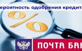 Вероятность одобрения кредита в Почта Банке