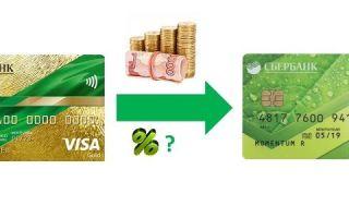 Комиссия за перевод с кредитной карты Сбербанка на дебетовую