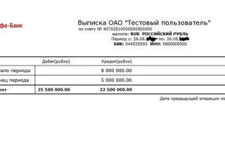 Выписка по кредиту Альфа-Банка