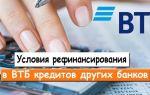 Рефинансирование кредита из Сбербанка в ВТБ