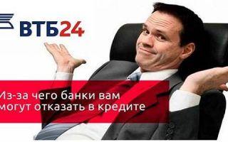 Почему ВТБ 24 отказывает в кредите