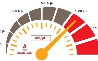 Максимальная сумма кредита в Альфа Банке