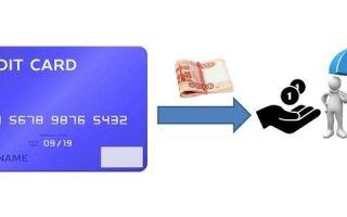 Комиссия за пользование кредитной картой