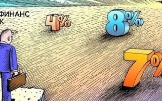 Проценты по кредиту Русфинанс Банка