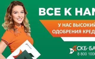 Процент одобрения кредита в СКБ Банке