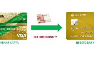 Как перевести деньги с кредитной карты Сбербанка на дебетовую без комиссии?