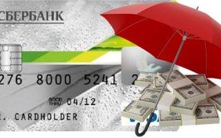 Страхование кредитных карт Сбербанка
