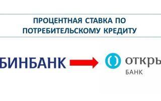 Процентная ставка по потребительскому кредиту Бинбанка