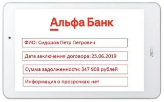 Информация по кредиту Альфа Банка