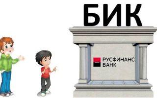 БИК Русфинанс Банка