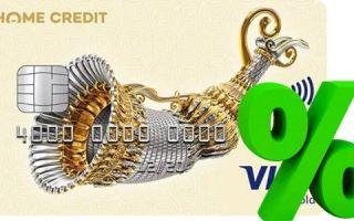 Процентная ставка по кредитной карте Хоум Кредит