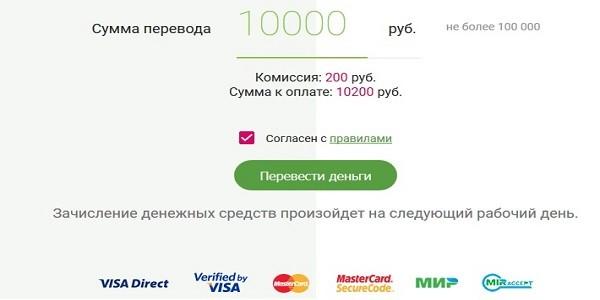 погашение кредита в Ренессанс_3