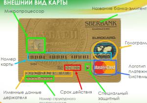инфо о кредитке Сбербанк