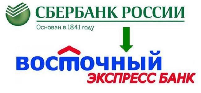 оплата кредита в Восточном банке через карту Сбербанка