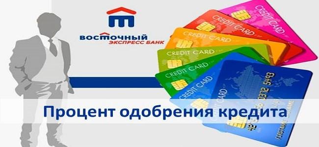 процент одобрения кредита