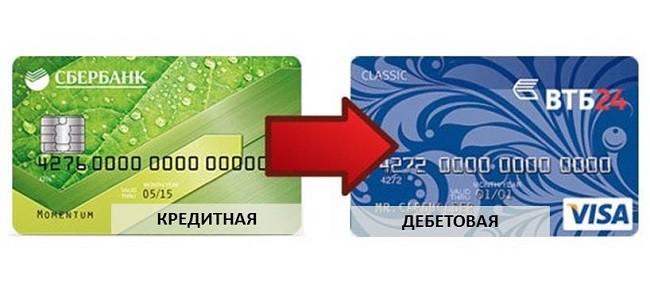 Перевод с кредитной карты Сбербанка на карту ВТБ
