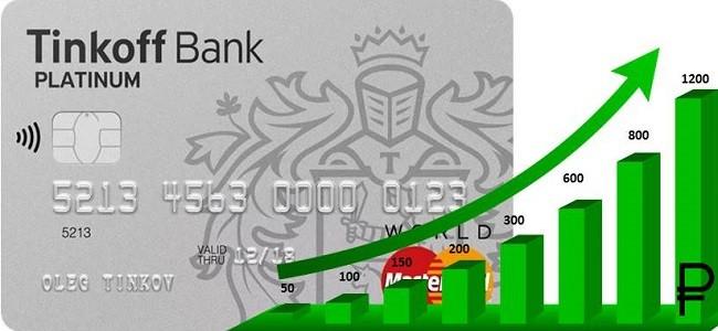 График платежей по кредитке Тинькофф