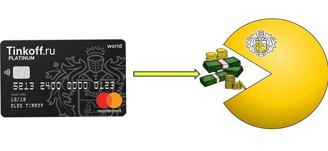 Как оплатить кредит Тинькофф по номеру договора с карты