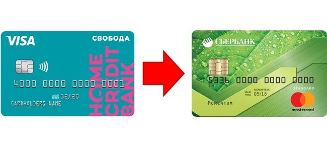 сбербанк телефон кредитной карты 4 класс
