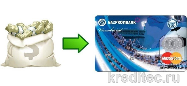 Как положить деньги на кредитную карту Газпромбанка