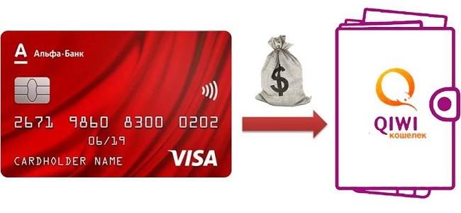 Как перевести деньги с кредитной карты Альфа Банка на Киви