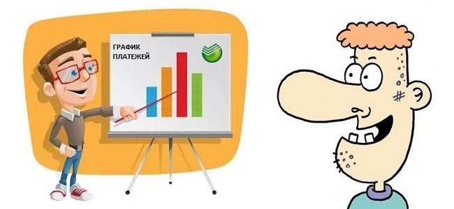 График платежей по кредитной карте Сбербанка