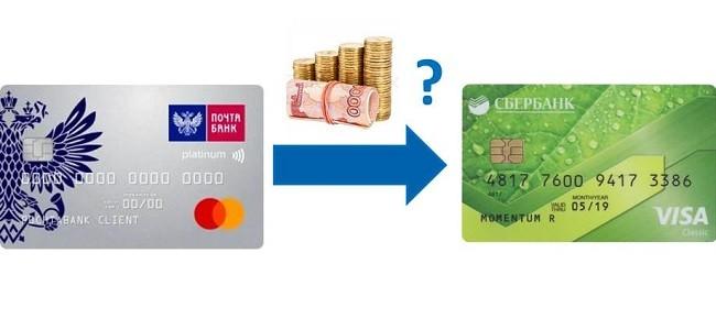 Как перевести деньги с кредитной карты Почта Банка на карту Сбербанка