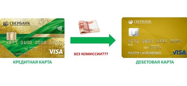 рефинансирование кредитной карты на дебетовую