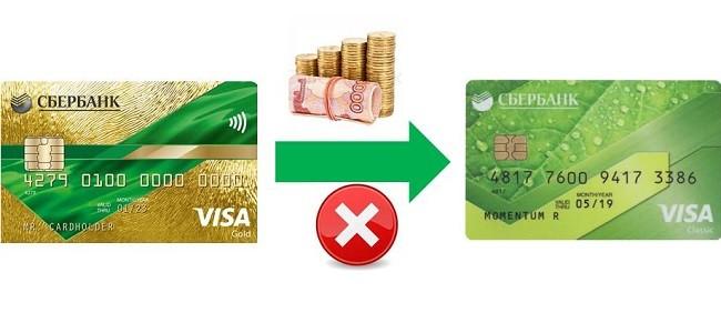 Почему с кредитной карты Сбербанка нельзя перевести деньги