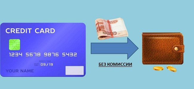Как перевести с кредитной карты без комиссии