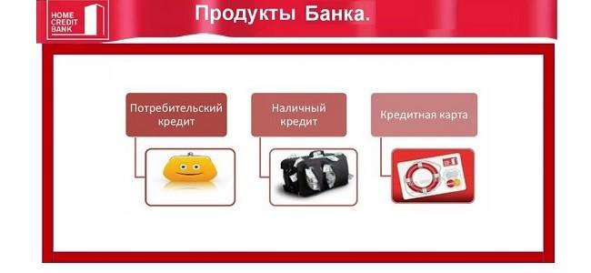 Кредитные продукты Хоум Кредит Банка