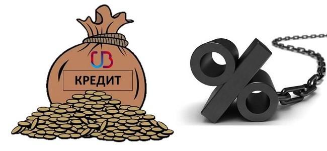 Процентная ставка по кредиту в УБРиР