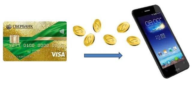 Как перевести деньги с кредитной карты на телефон